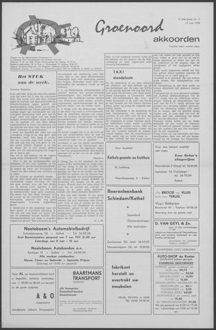 Groenoord Akkoorden 1968
