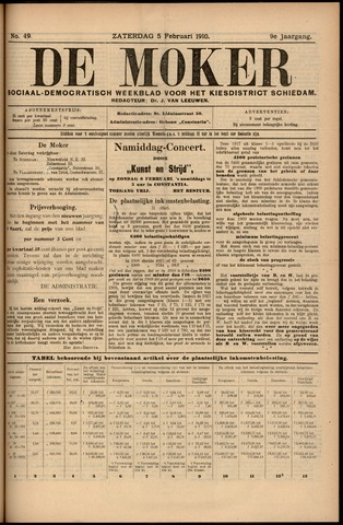 De Moker 1910-02-05