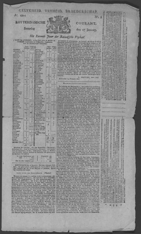 Rotterdamse Courant 1801