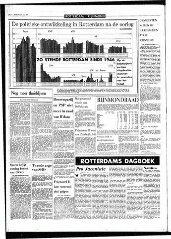 Rotterdamsch Parool / De Schiedammer 1970-06-04