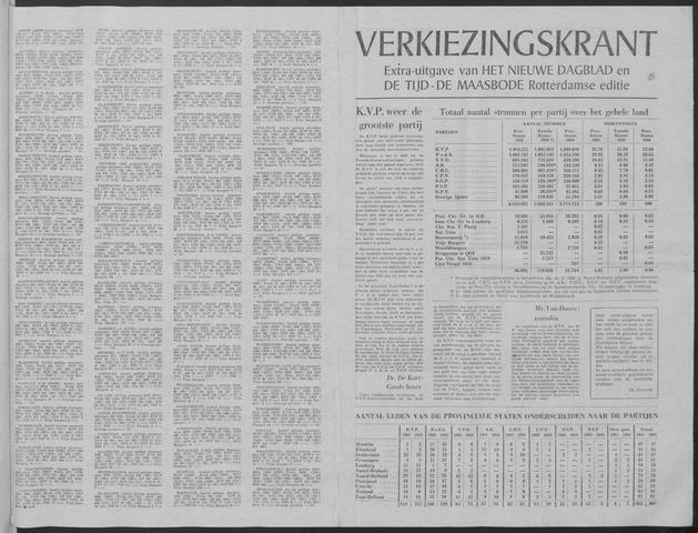 Nieuwe Schiedamsche Courant 1962-03-29