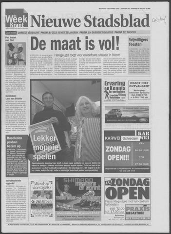 Het Nieuwe Stadsblad 2006-12-06