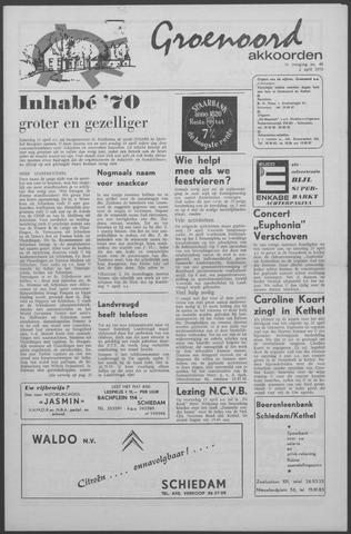 Groenoord Akkoorden 1970-04-02