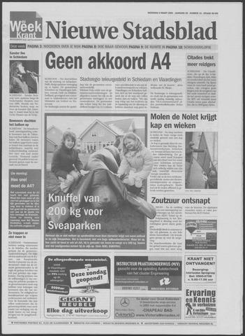 Het Nieuwe Stadsblad 2006-03-08