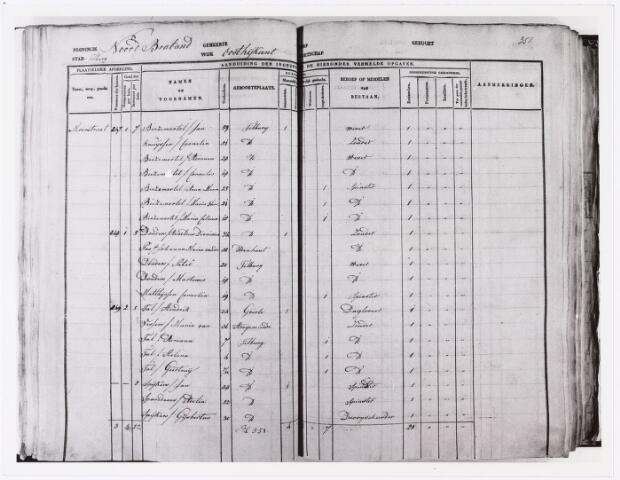 006798 - Bevolkingsregister 1830.