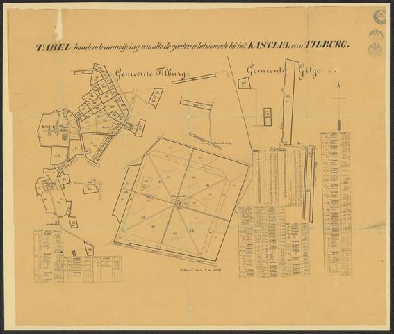 652526 - Tabel houdende de aanwijzing van alle de perceelen behoorende tot het kasteel van Tilburg.