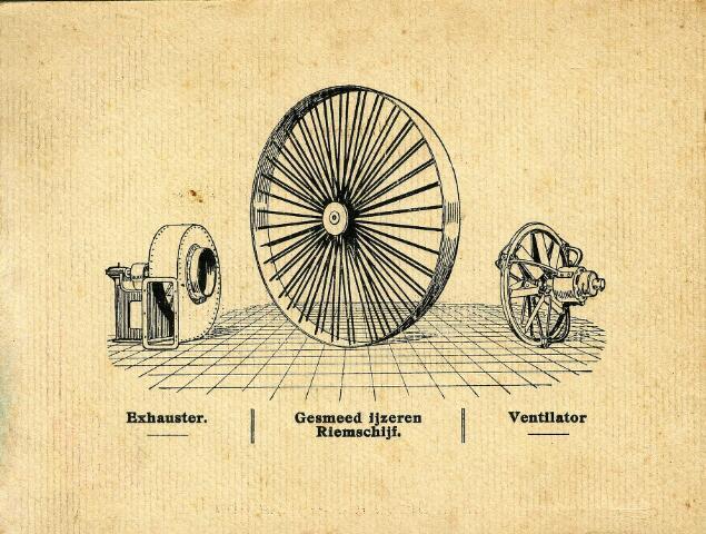 200467 - Achterzijde uitgegeven brochure b.g.v. het 25-jarig bestaan van machinefabriek H.C. Vorselaars & zn.