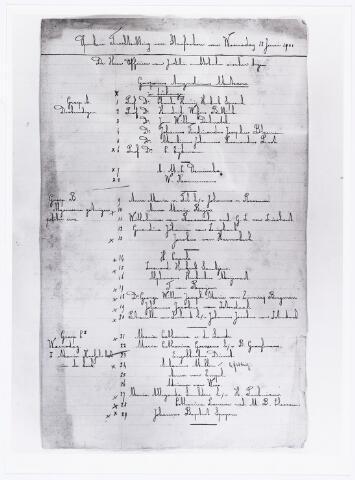 007233 - Opsomming van de aanwezigen tijdens de openbare terechtzitting van 12 juni 1901 te Breda (Marietje Kessels).