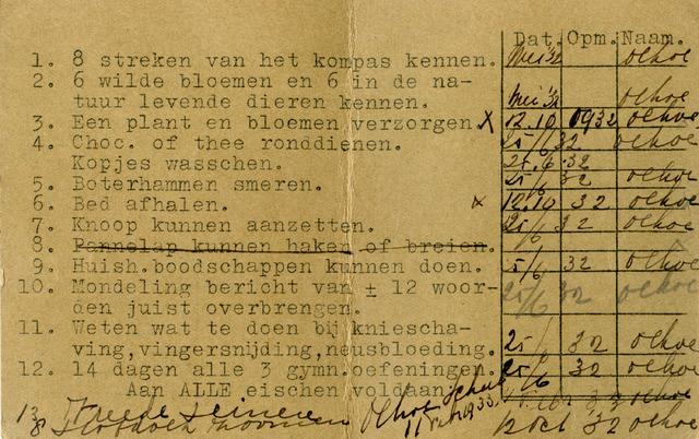 604615 - Tilburgse padvindsters;  Tilburgse padvindsters; spelformulier; behaalde insignes