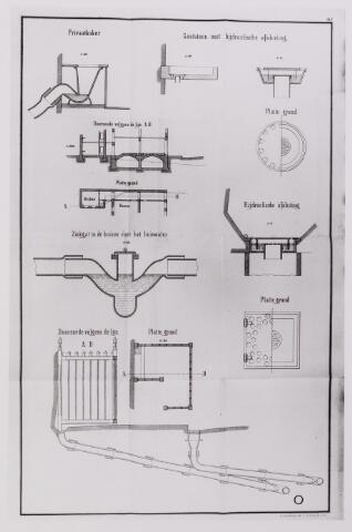 042271 - Tekening. Riolering. Fragment van een ontwerp voor een riolering van ingenieur Havelaar uit 1870