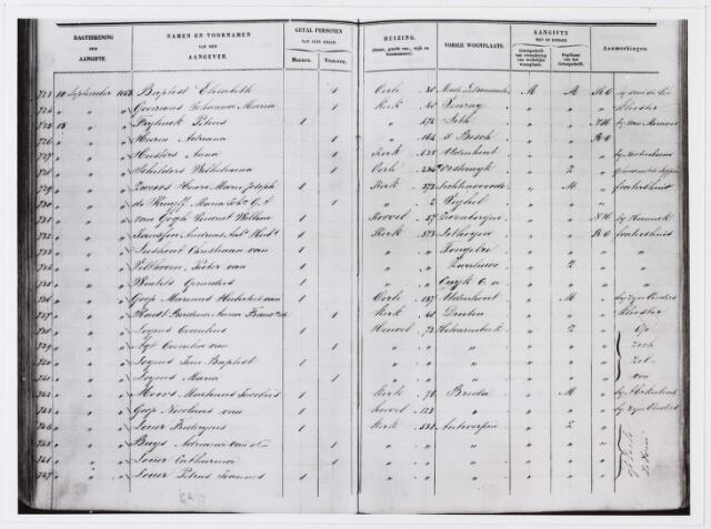 006943 - Inschrijving Vincent van Gogh in het Register van ingekomen personen gemeente Tilburg, 15 september 1866.