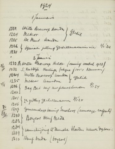Jaarverslagen 1924-01-01