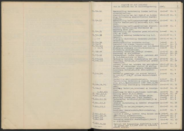 Zundert: Notulen gemeenteraad, 1934-1988 1947-01-01