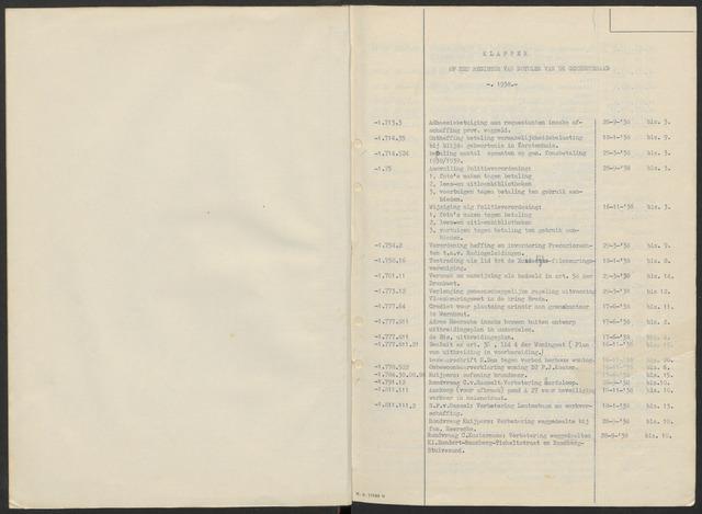 Zundert: Notulen gemeenteraad, 1934-1988 1938-01-01