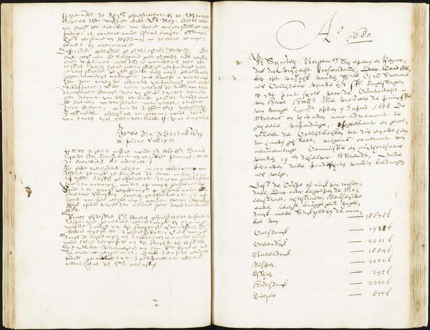 Roosendaal: Registers van resoluties, 1671-1673, 1675, 1677-1795 1680