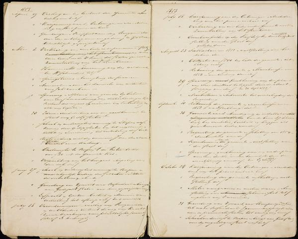 Roosendaal: Inhoudsopgaven notulen, 1849-1903 1853