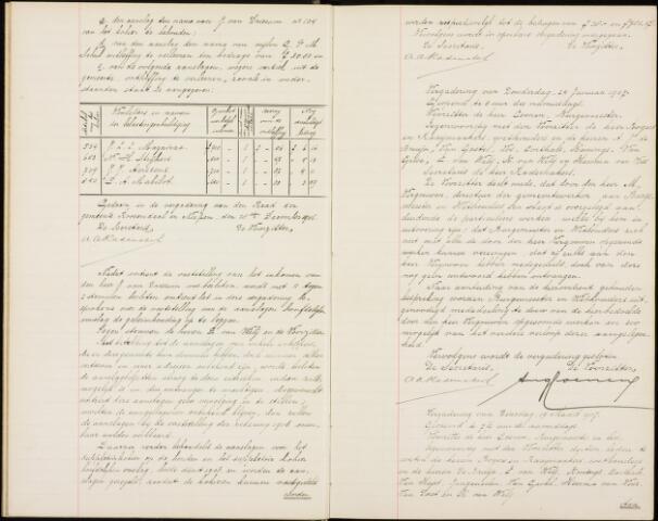 Roosendaal: Notulen gemeenteraad (besloten), 1851-1916 1907