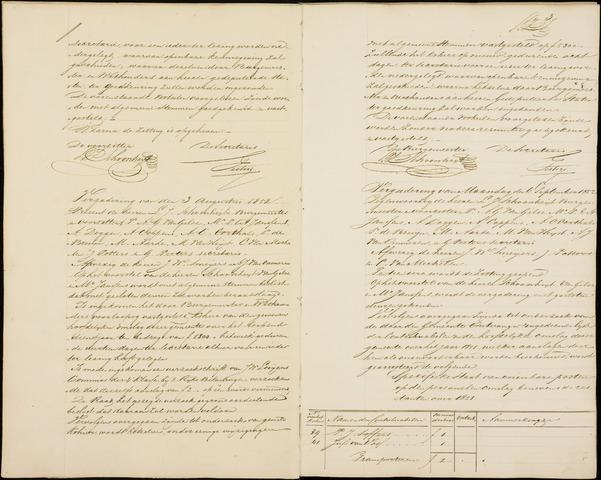 Roosendaal: Notulen gemeenteraad (besloten), 1851-1916 1852