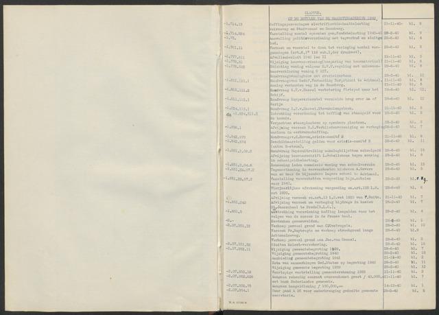 Zundert: Notulen gemeenteraad, 1934-1988 1940-01-01