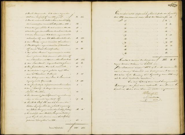 Wouw: Notulen gemeenteraad, 1813-1996 1835