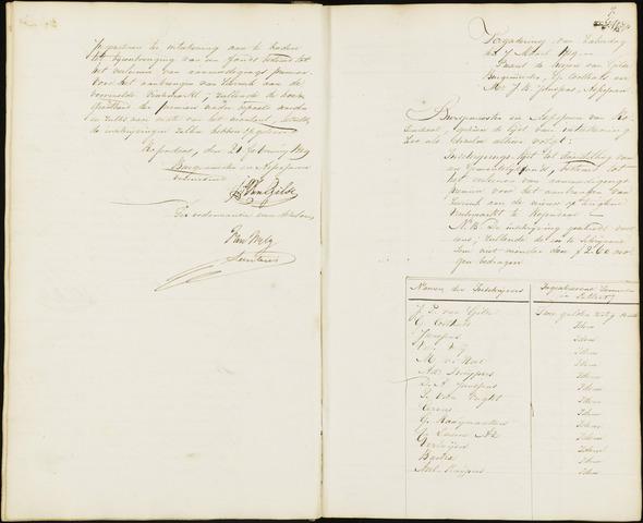 Roosendaal: Notulen van burgemeester en assessoren, 1827-1851 1829