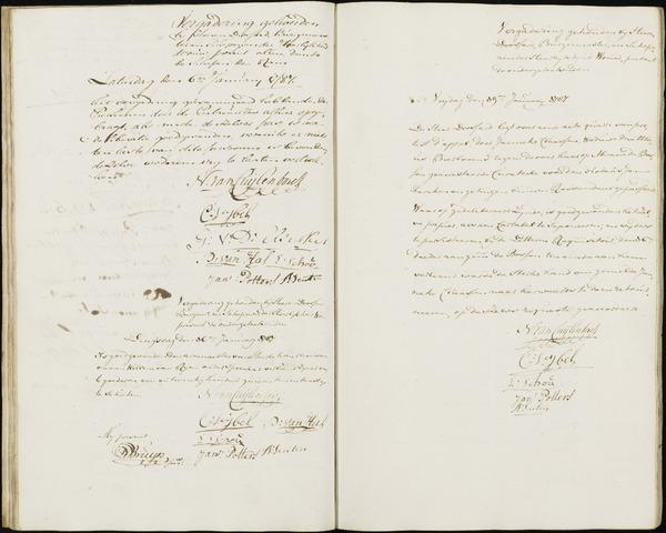 Wouw: Registers van resoluties, 1593-1811 1787