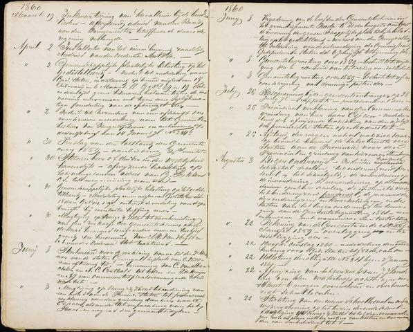 Roosendaal: Inhoudsopgaven notulen, 1849-1903 1860
