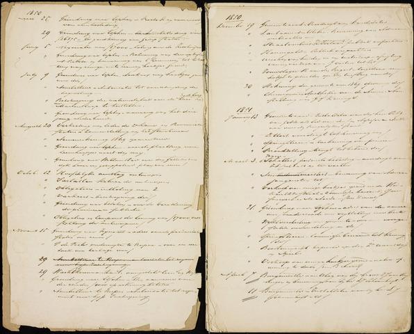 Roosendaal: Inhoudsopgaven notulen, 1849-1903 1850