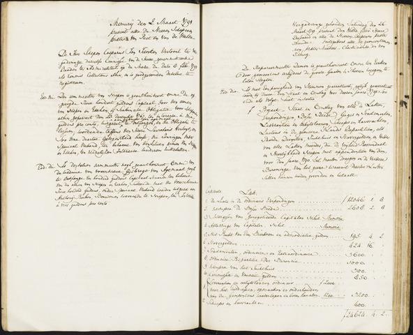 Roosendaal: Registers van resoluties, 1671-1673, 1675, 1677-1795 1791
