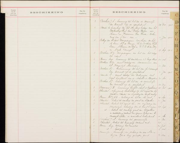 Roosendaal: Alfabetische index, gemeenteraadsnotulen, 1903-1911 1903