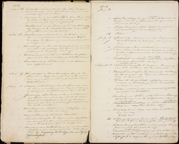 Roosendaal: Inhoudsopgaven notulen, 1849-1903 1854