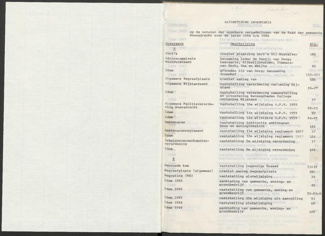 Woensdrecht: Notulen gemeenteraad, 1922-1996 1964-01-01
