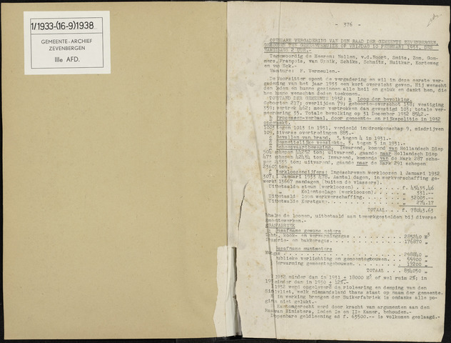 Zevenbergen: Notulen gemeenteraad, 1930-1996 1933-01-01