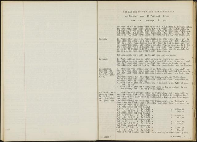 Oud en Nieuw Gastel: Notulen gemeenteraad, 1938-1980 1948-01-01