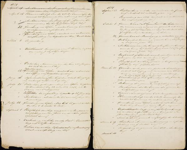 Roosendaal: Inhoudsopgaven notulen, 1849-1903 1851