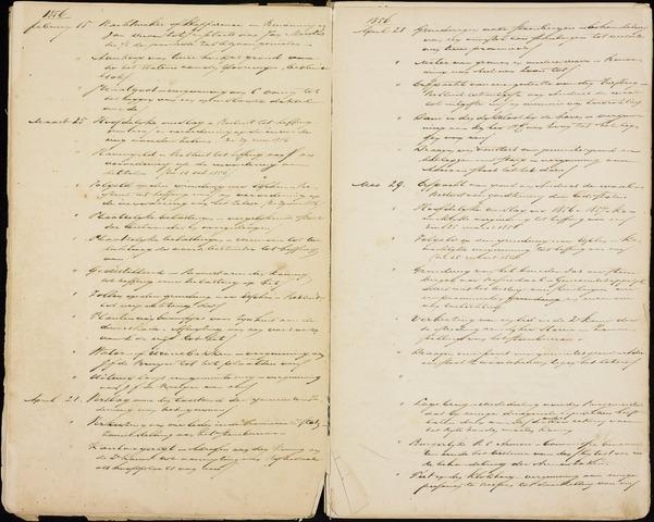 Roosendaal: Inhoudsopgaven notulen, 1849-1903 1856
