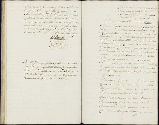 Wouw: Registers van resoluties, 1593-1811 1804