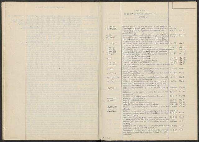 Zundert: Notulen gemeenteraad, 1934-1988 1950-01-01