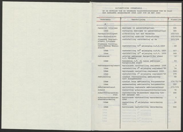 Woensdrecht: Notulen gemeenteraad, 1922-1996 1967-01-01