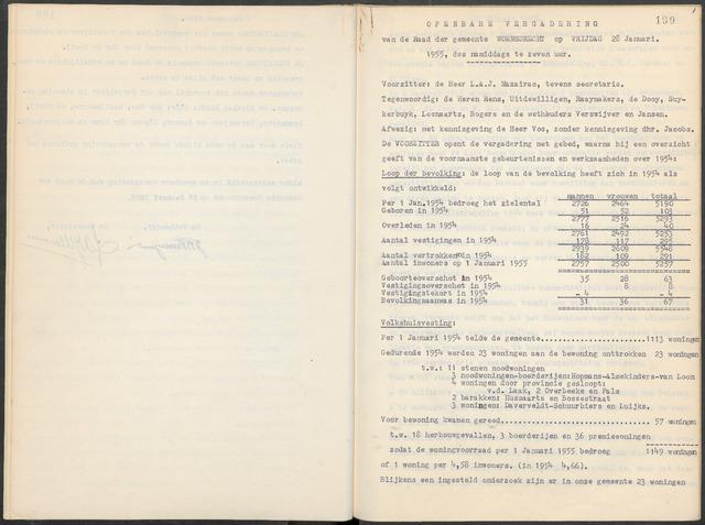 Woensdrecht: Notulen gemeenteraad, 1922-1996 1955-01-01