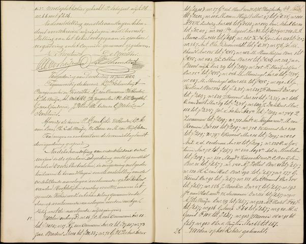 Roosendaal: Notulen gemeenteraad (besloten), 1851-1916 1885