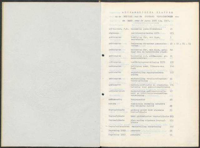 Woensdrecht: Notulen gemeenteraad, 1922-1996 1956-01-01