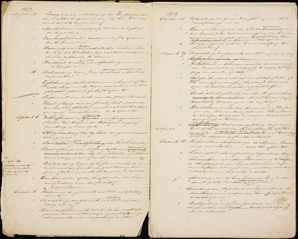 Roosendaal: Inhoudsopgaven notulen, 1849-1903 1852