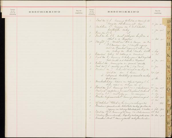 Roosendaal: Alfabetische index, gemeenteraadsnotulen, 1903-1911 1905