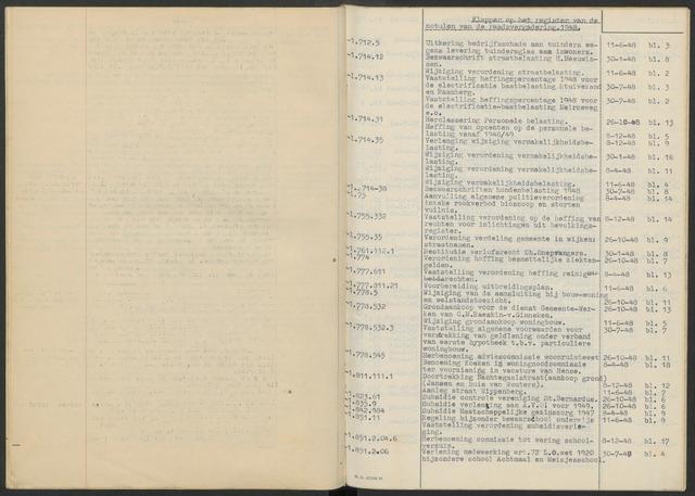 Zundert: Notulen gemeenteraad, 1934-1988 1948-01-01