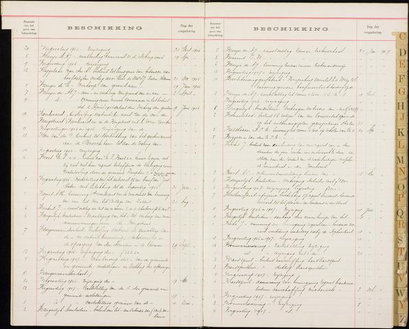 Roosendaal: Alfabetische index, gemeenteraadsnotulen, 1903-1911 1906