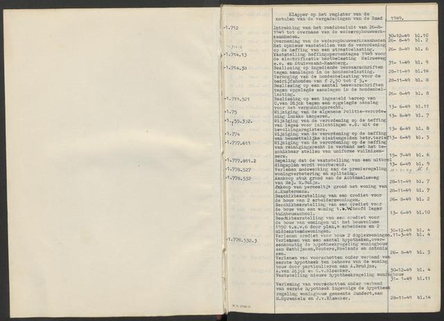 Zundert: Notulen gemeenteraad, 1934-1988 1949-01-01