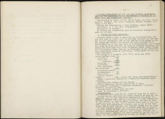 Zevenbergen: Notulen gemeenteraad, 1930-1996 1931-01-01