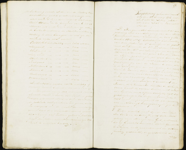Roosendaal: Notulen 1814-1851 1815