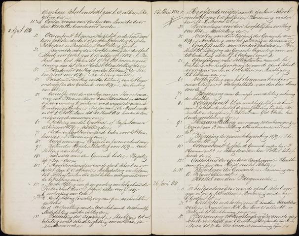 Roosendaal: Inhoudsopgaven notulen, 1849-1903 1880